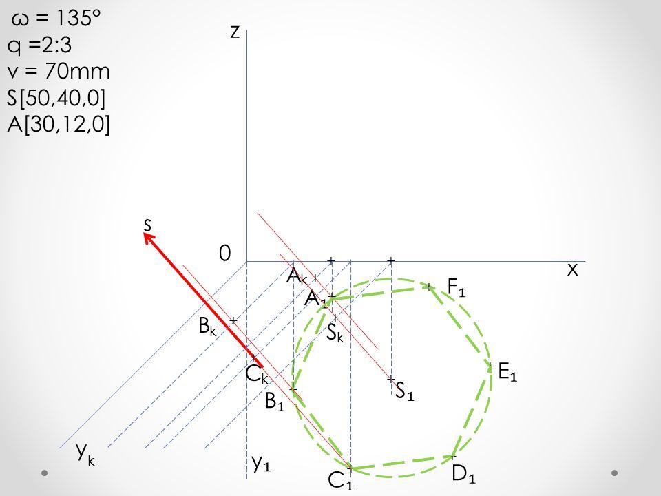 q =2:3 z v = 70mm S[50,40,0] A[30,12,0] s x A F₁ A₁ B S C E₁ S₁ B₁ y